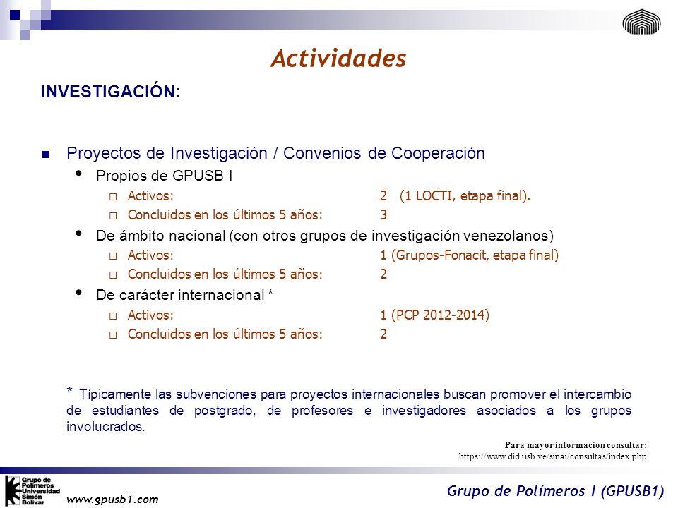 Actividades INVESTIGACIÓN: