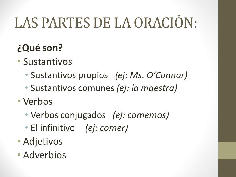 LAS PARTES DE LA ORACIÓN: