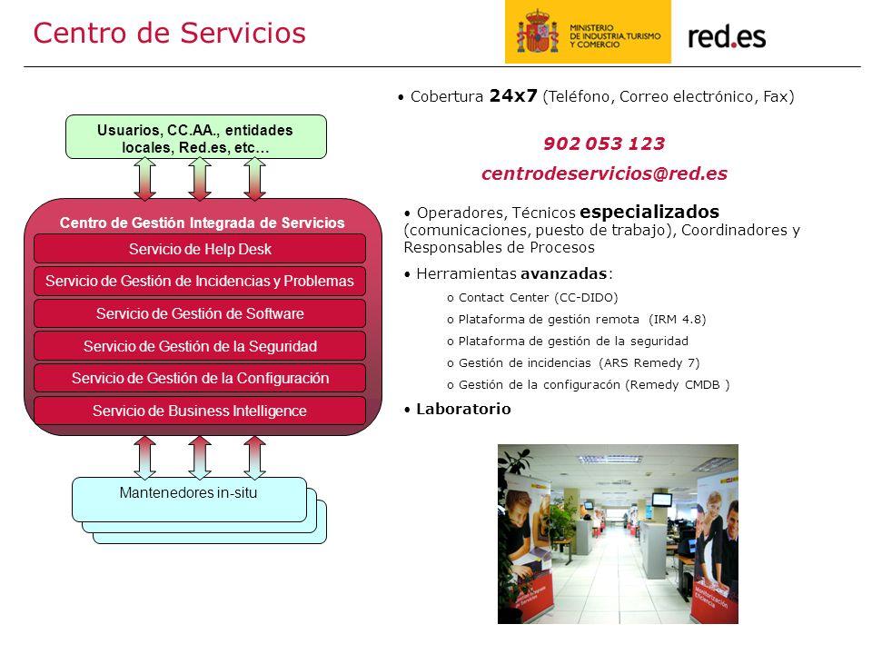 Centro de Servicios 902 053 123 centrodeservicios@red.es