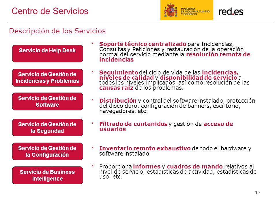 Centro de Servicios Descripción de los Servicios