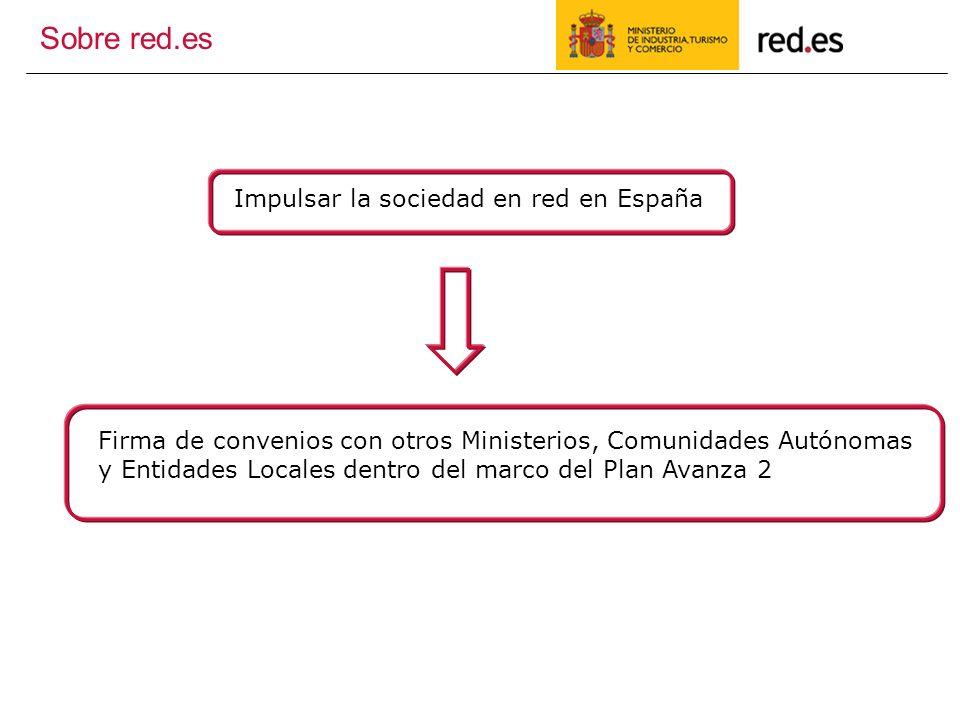 Sobre red.es Impulsar la sociedad en red en España