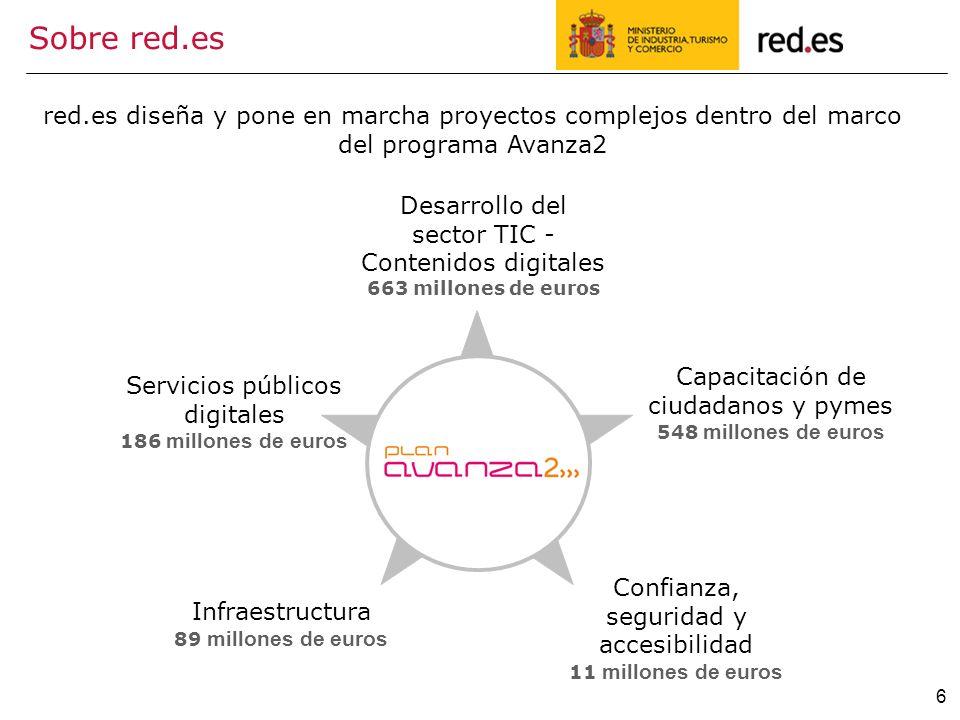 29/03/2017 Sobre red.es. red.es diseña y pone en marcha proyectos complejos dentro del marco del programa Avanza2.