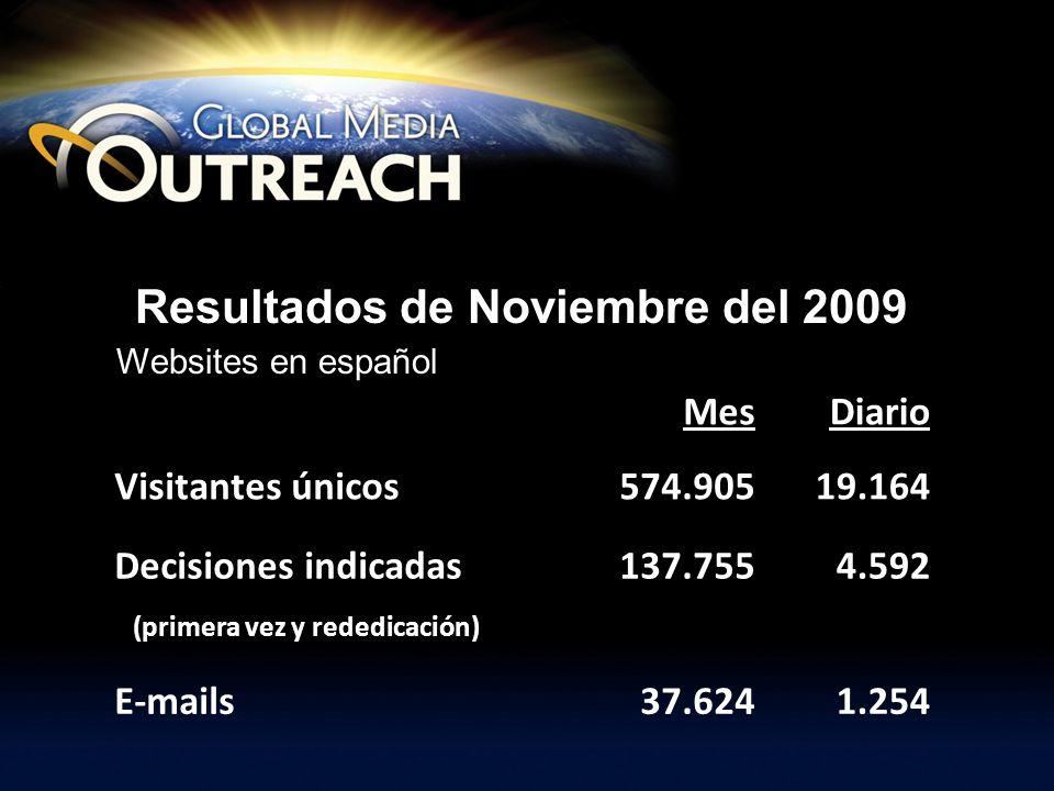 Resultados de Noviembre del 2009