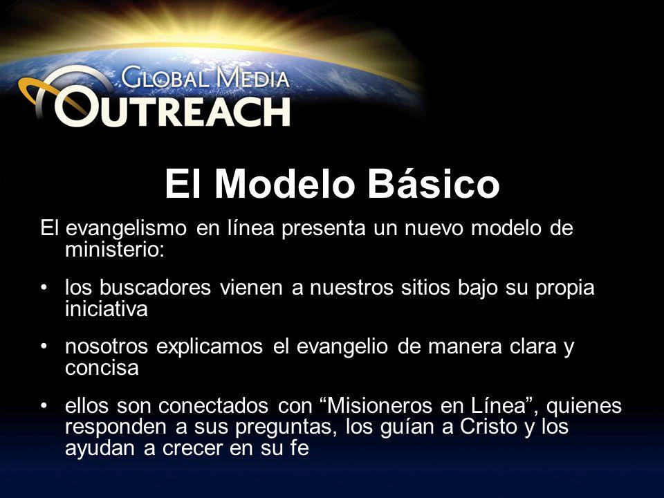 El Modelo Básico El evangelismo en línea presenta un nuevo modelo de ministerio: los buscadores vienen a nuestros sitios bajo su propia iniciativa.