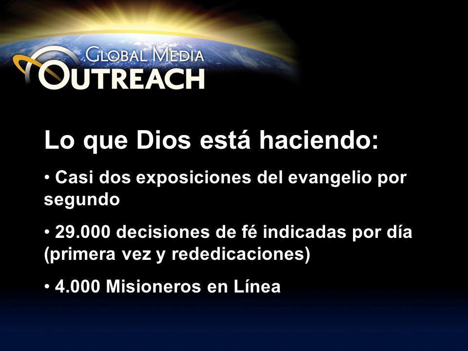 Lo que Dios está haciendo: