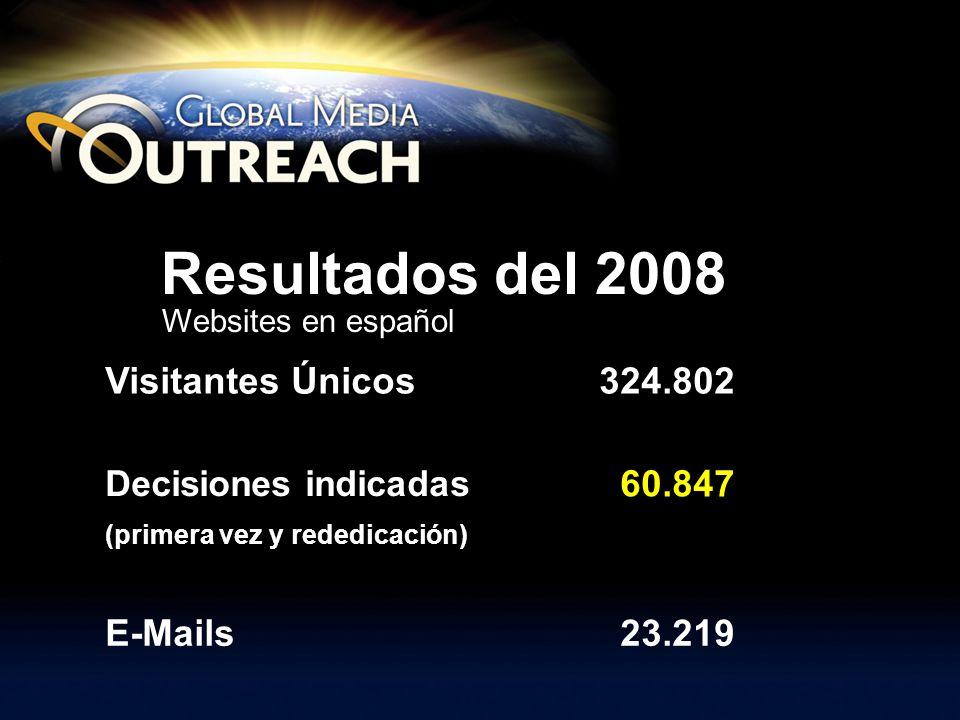 Resultados del 2008 Visitantes Únicos 324.802 60.847 E-Mails 23.219