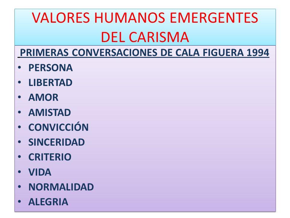 VALORES HUMANOS EMERGENTES DEL CARISMA