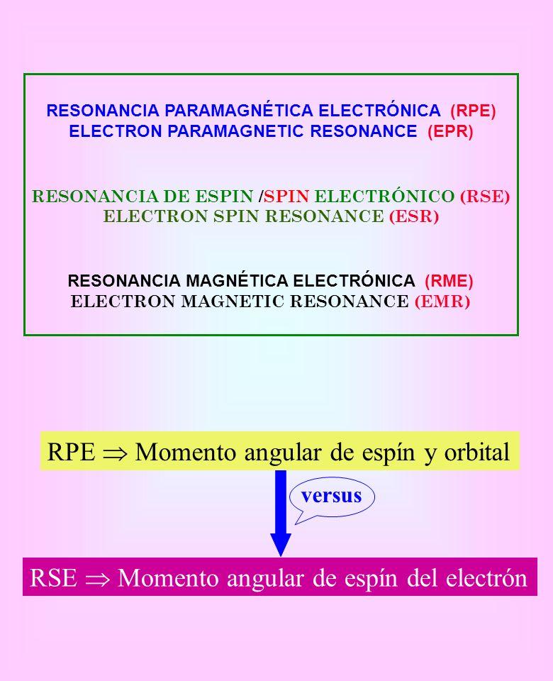RPE  Momento angular de espín y orbital
