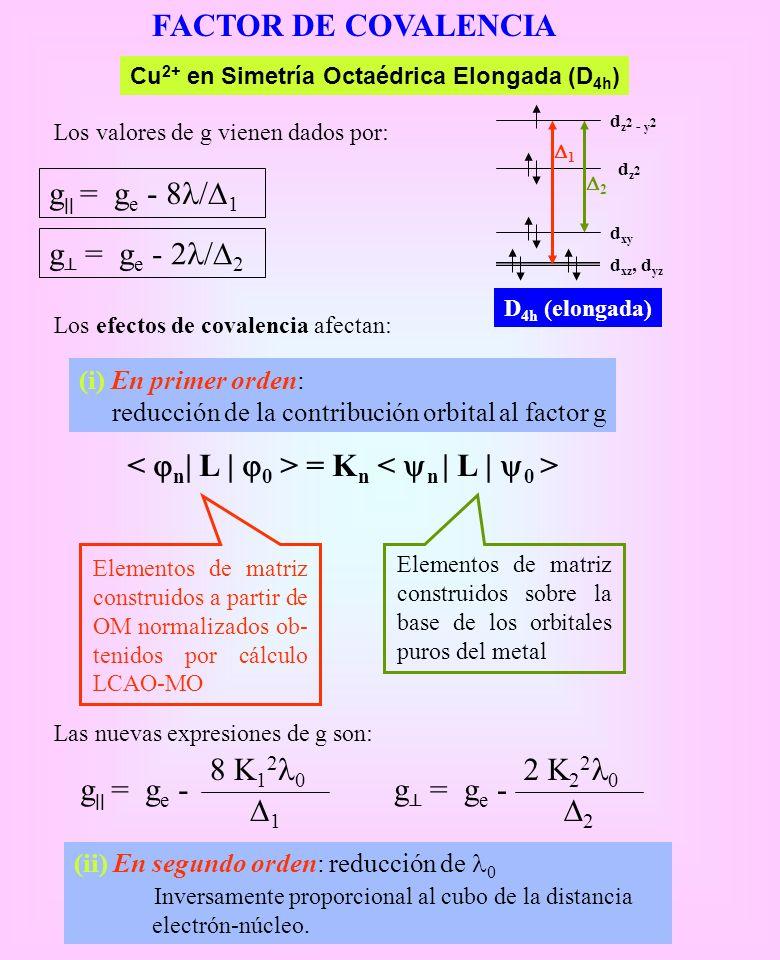 < n| L | 0 > = Kn < n | L | 0 >