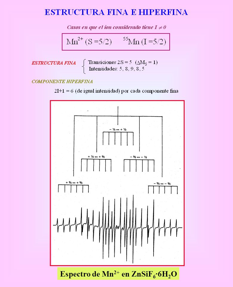 Espectro de Mn2+ en ZnSiF6·6H2O