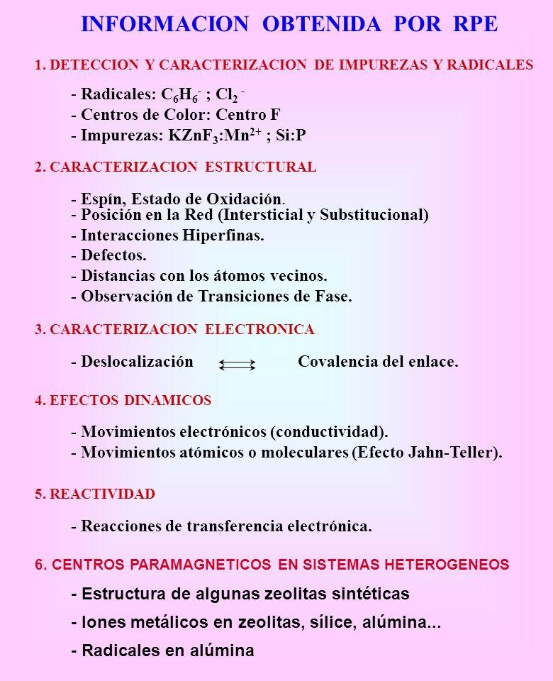 INFORMACION OBTENIDA POR RPE