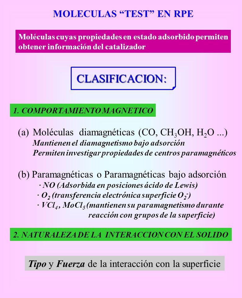 CLASIFICACION: MOLECULAS TEST EN RPE