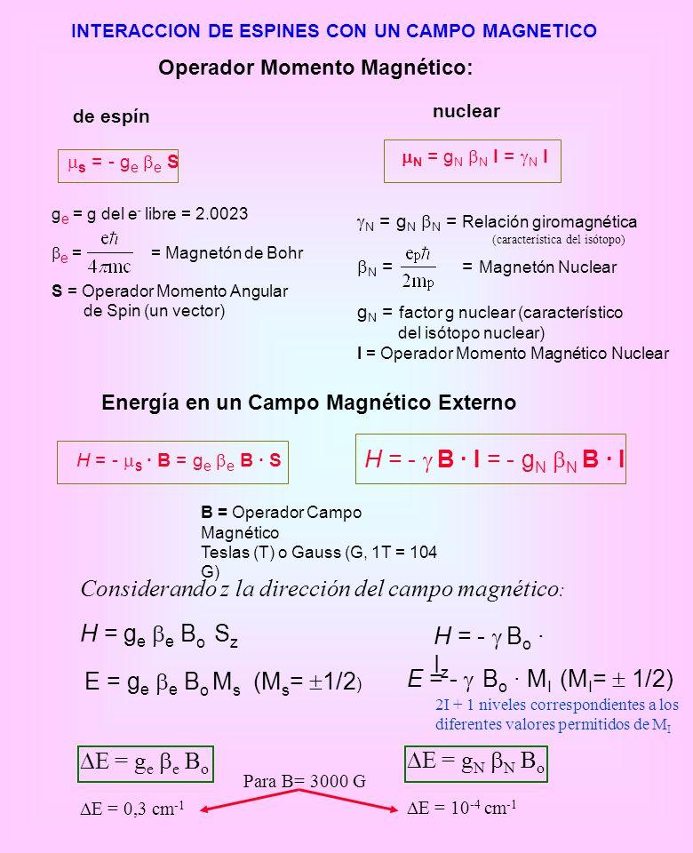 Considerando z la dirección del campo magnético: H = ge be Bo Sz