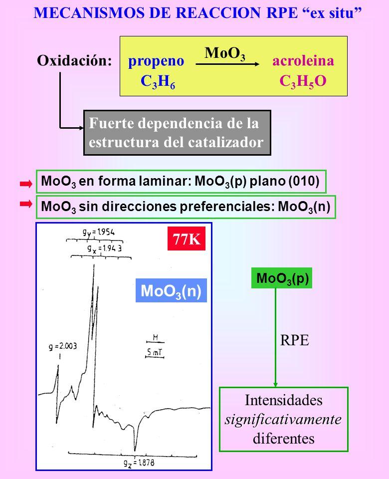 MECANISMOS DE REACCION RPE ex situ