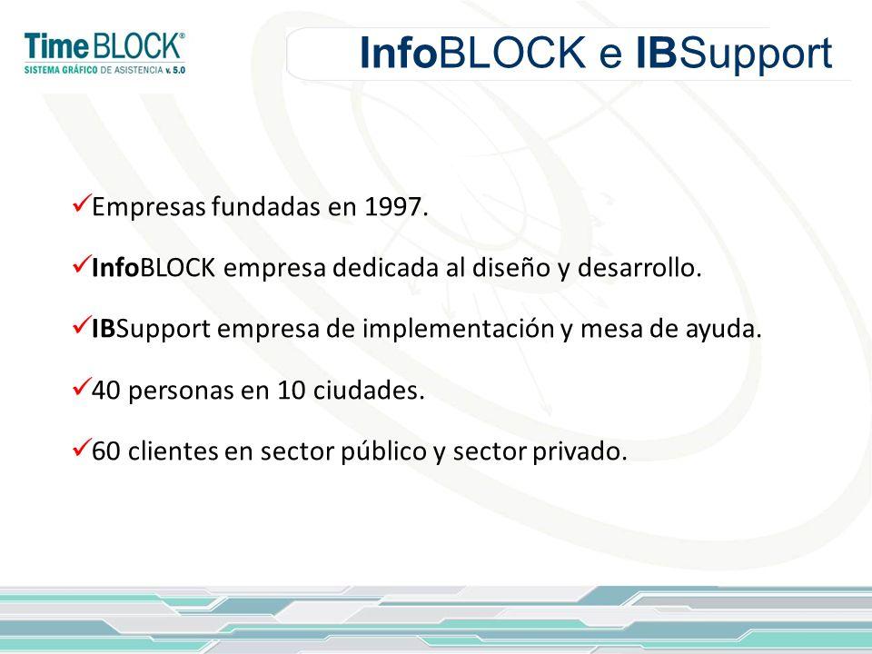 InfoBLOCK e IBSupport Empresas fundadas en 1997.