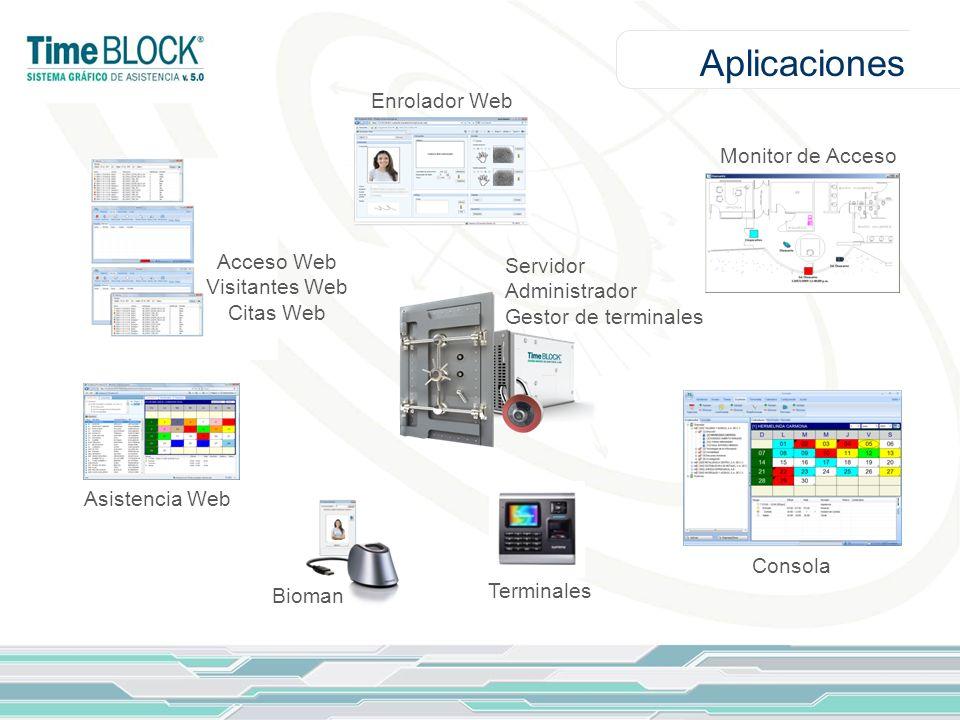 Aplicaciones Enrolador Web Monitor de Acceso Acceso Web Servidor