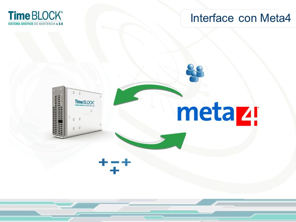 Interface con Meta4
