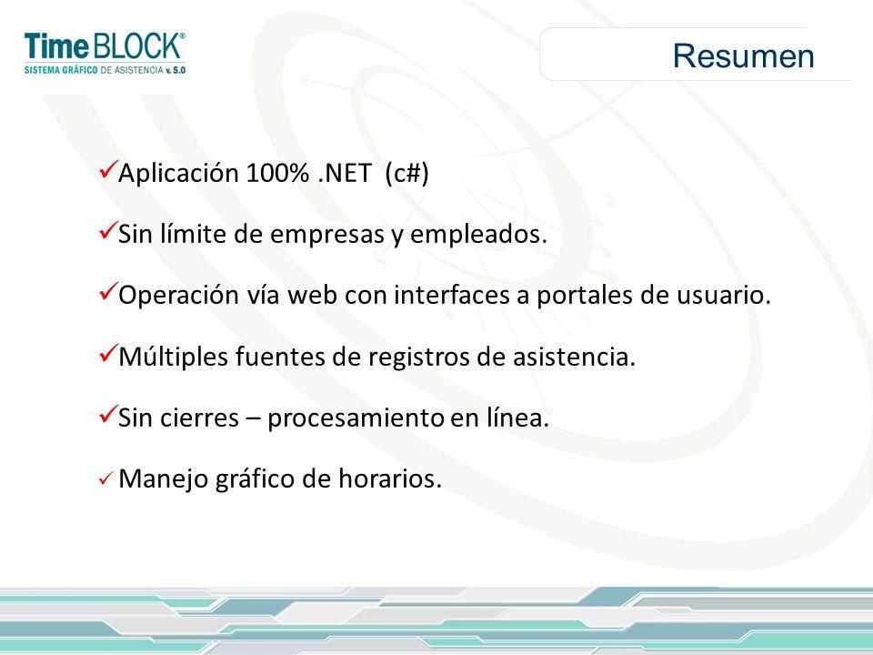 Resumen Aplicación 100% .NET (c#) Sin límite de empresas y empleados.