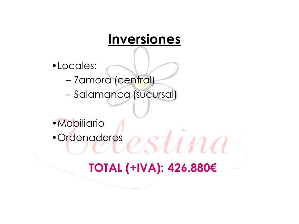 Inversiones TOTAL (+IVA): 426.880€ Locales: Zamora (central)