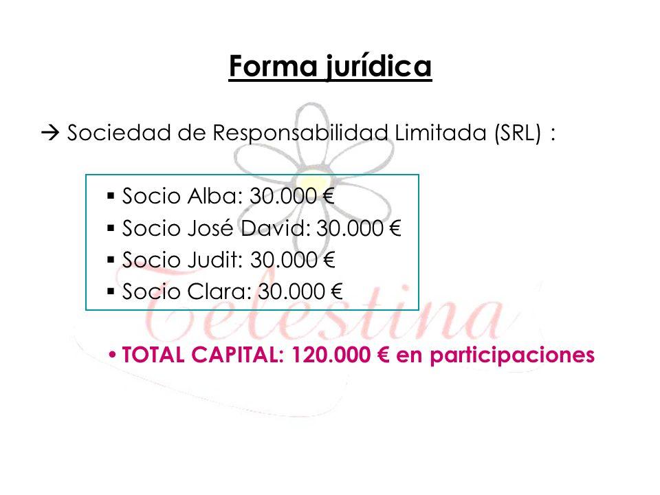 Forma jurídica  Sociedad de Responsabilidad Limitada (SRL) :