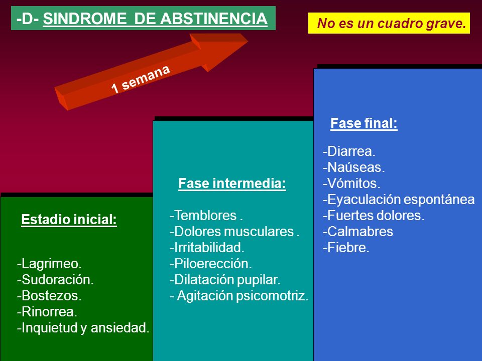-D- SINDROME DE ABSTINENCIA