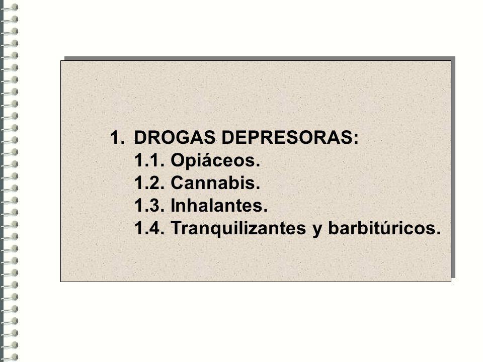 DROGAS DEPRESORAS:1.1.Opiáceos. 1.2. Cannabis. 1.3.