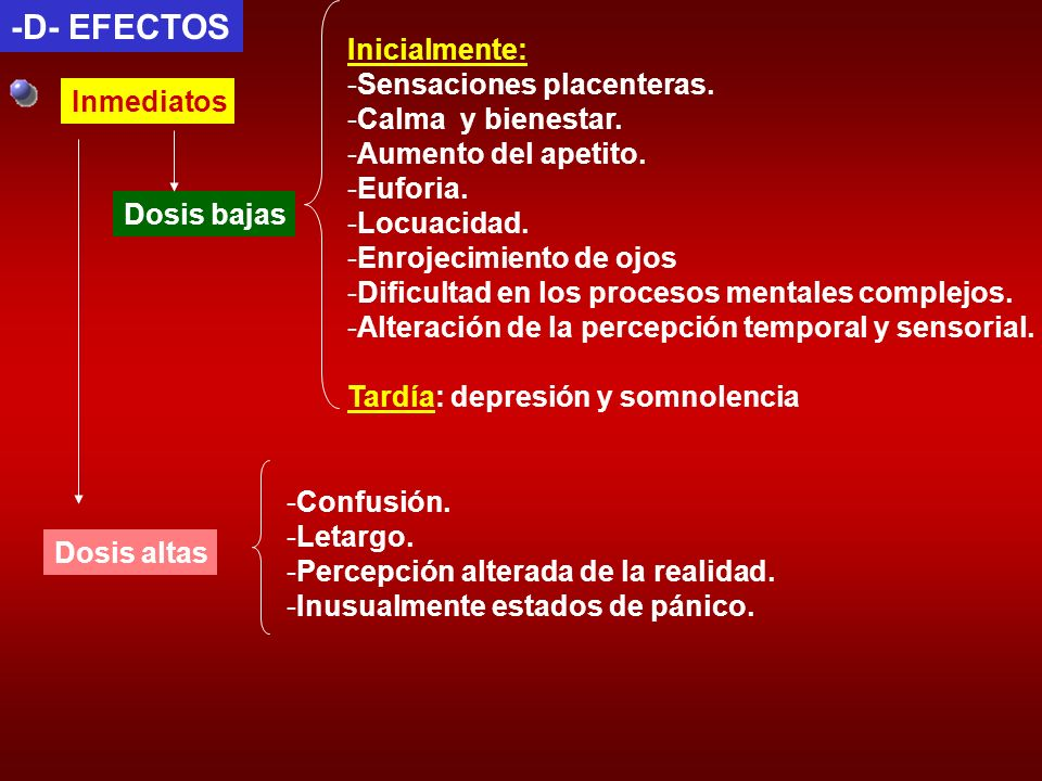 -D- EFECTOS Inicialmente: Sensaciones placenteras. Calma y bienestar.
