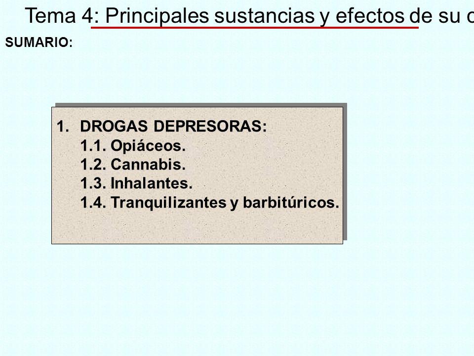 Tema 4: Principales sustancias y efectos de su consumo