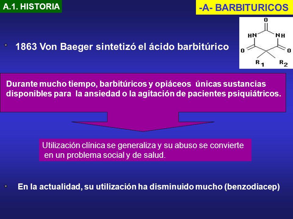 1863 Von Baeger sintetizó el ácido barbitúrico