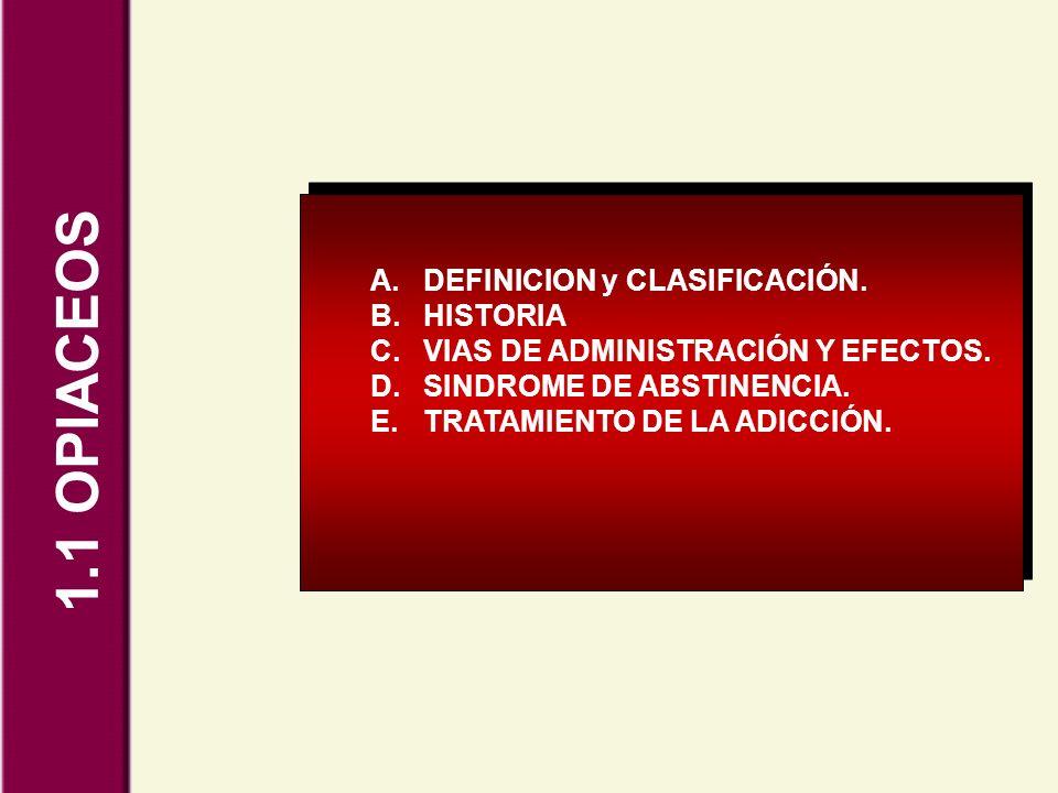 1.1 OPIACEOS DEFINICION y CLASIFICACIÓN. HISTORIA