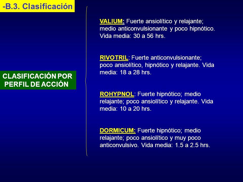 -B.3. Clasificación CLASIFICACIÓN POR PERFIL DE ACCIÓN