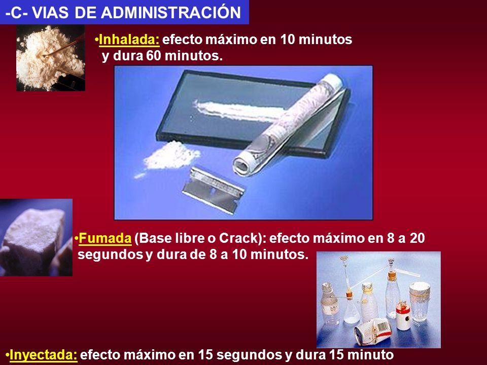 -C- VIAS DE ADMINISTRACIÓN