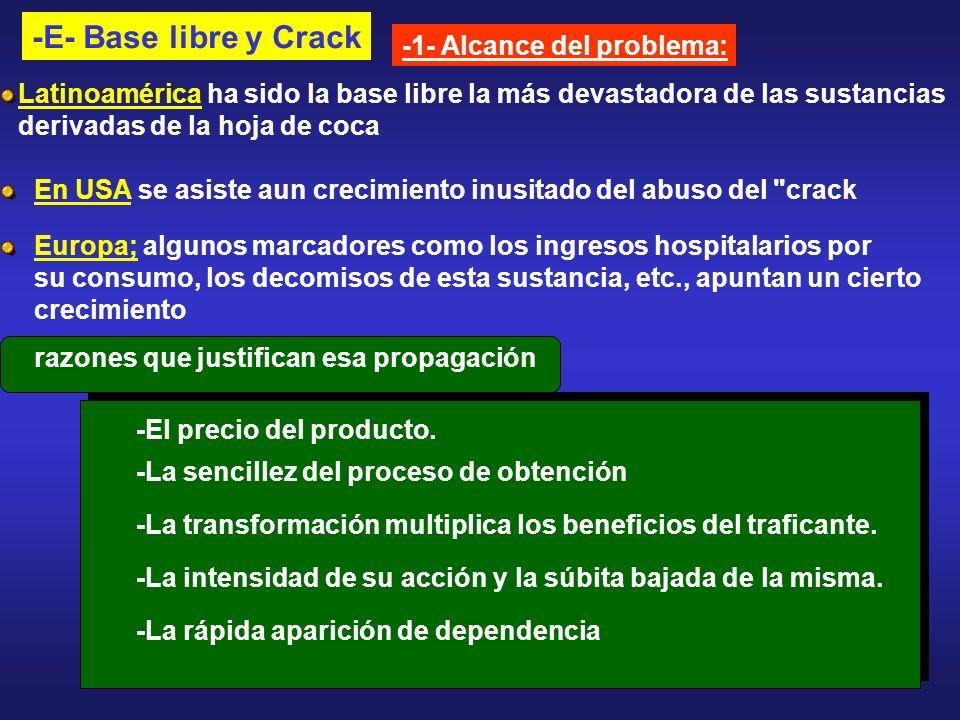 -E- Base libre y Crack -1- Alcance del problema:
