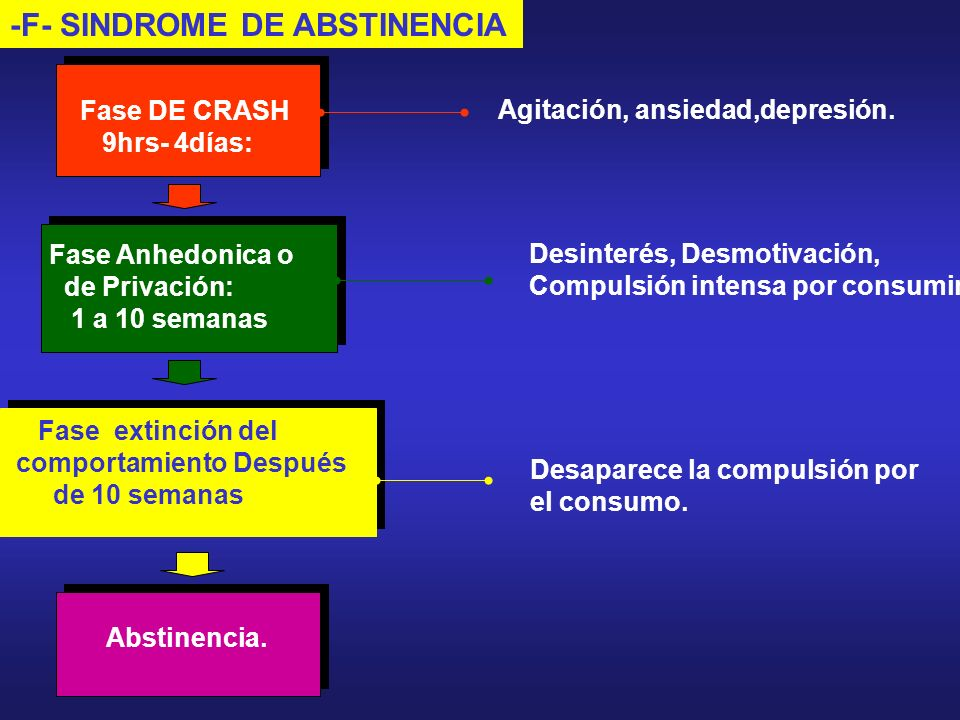 -F- SINDROME DE ABSTINENCIA