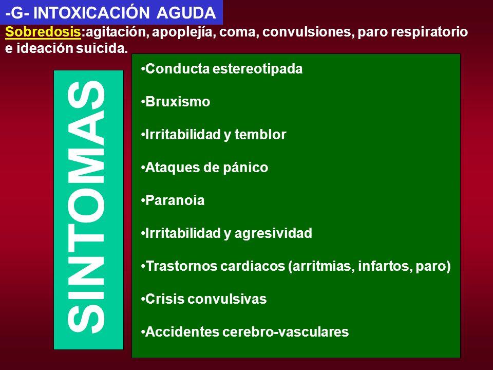 SINTOMAS -G- INTOXICACIÓN AGUDA