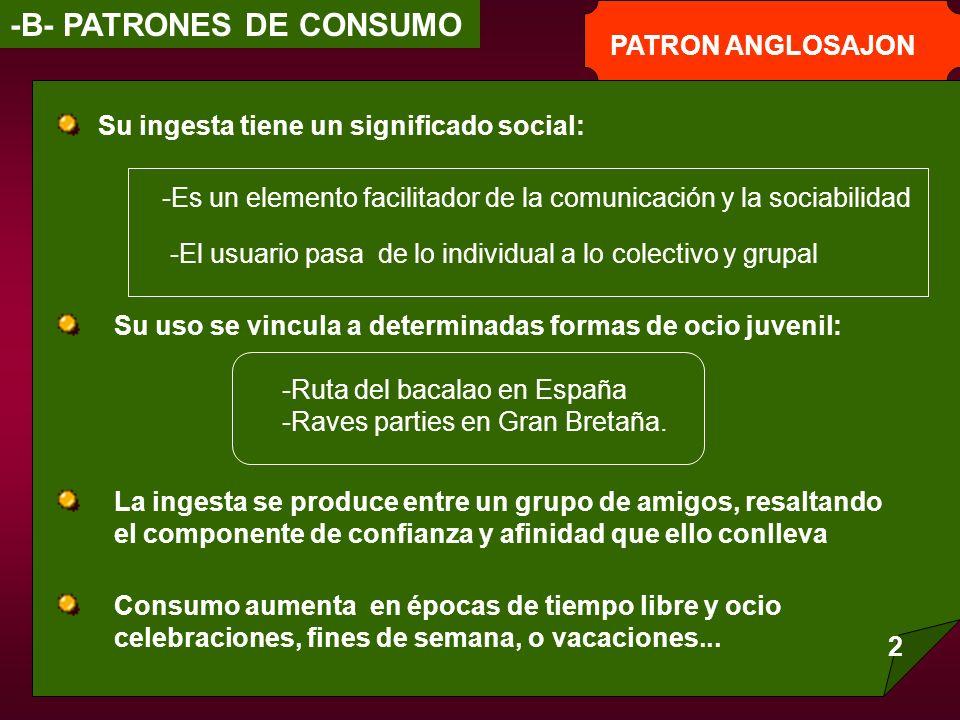 -B- PATRONES DE CONSUMO