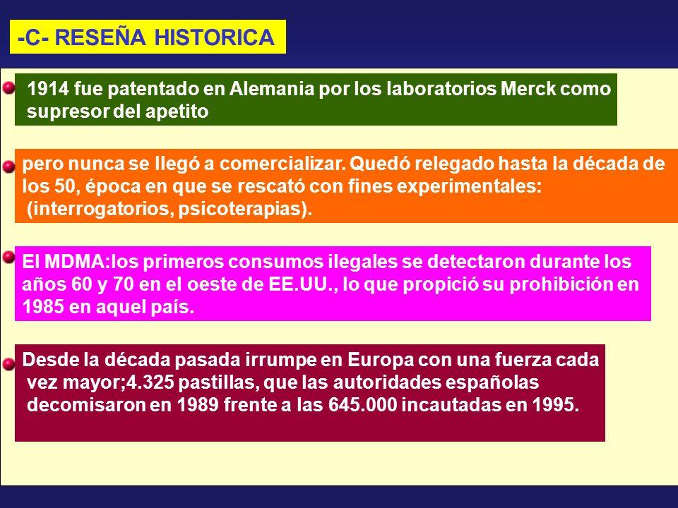 -C- RESEÑA HISTORICA 1914 fue patentado en Alemania por los laboratorios Merck como. supresor del apetito.