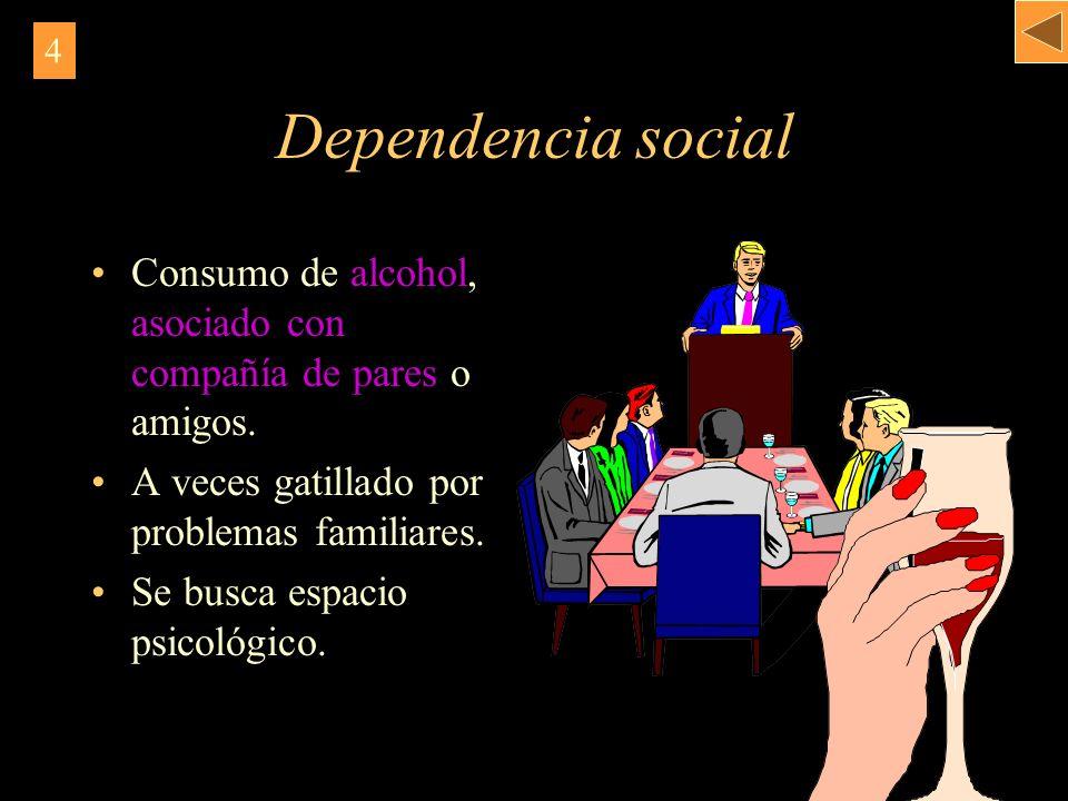 4 Dependencia social. Consumo de alcohol, asociado con compañía de pares o amigos. A veces gatillado por problemas familiares.