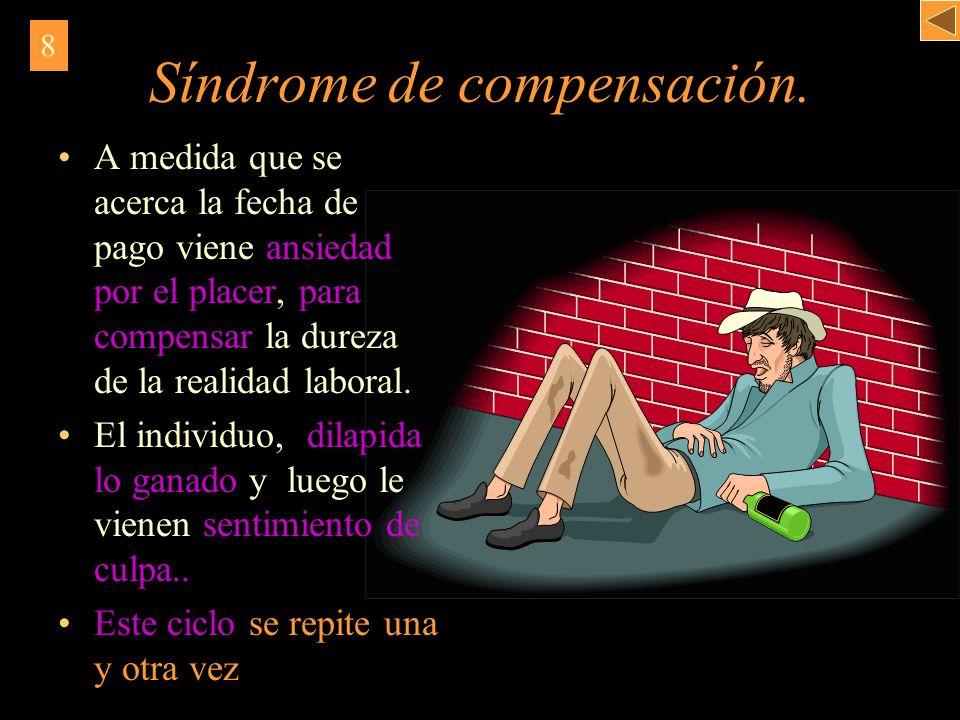 Síndrome de compensación.