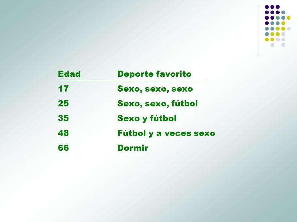 Edad Deporte favorito 17 Sexo, sexo, sexo. 25 Sexo, sexo, fútbol. 35 Sexo y fútbol. 48 Fútbol y a veces sexo.