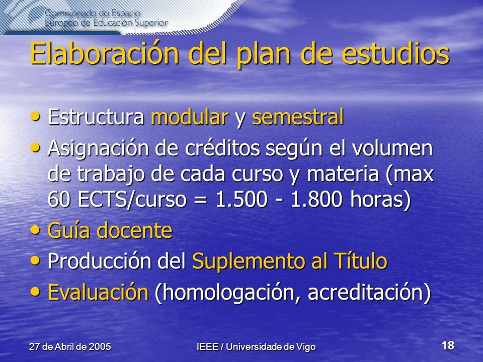 Elaboración del plan de estudios