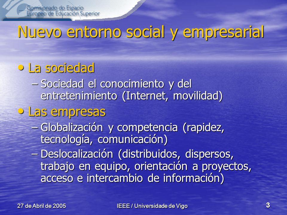 Nuevo entorno social y empresarial