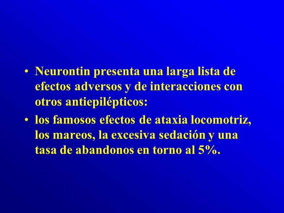 Neurontin presenta una larga lista de efectos adversos y de interacciones con otros antiepilépticos: