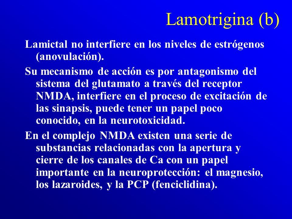 Lamotrigina (b) Lamictal no interfiere en los niveles de estrógenos (anovulación).