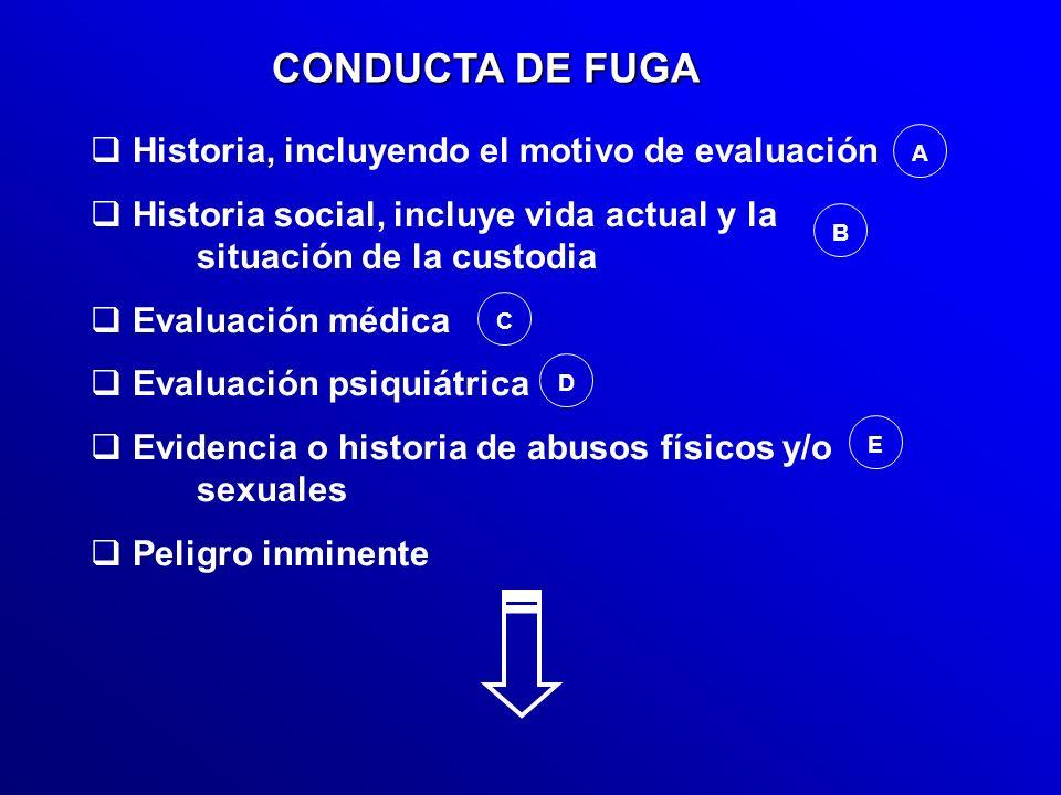 CONDUCTA DE FUGA Historia, incluyendo el motivo de evaluación