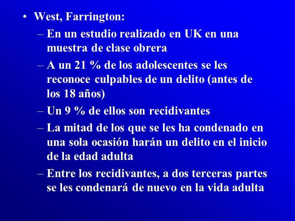 West, Farrington: En un estudio realizado en UK en una muestra de clase obrera.