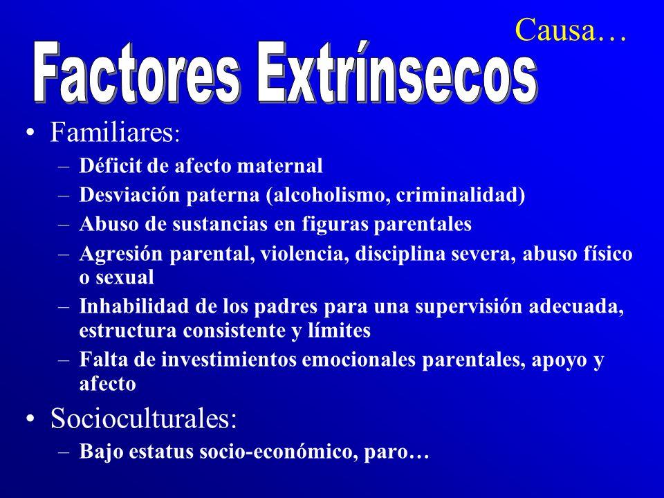 Factores Extrínsecos Causa… Familiares: Socioculturales: