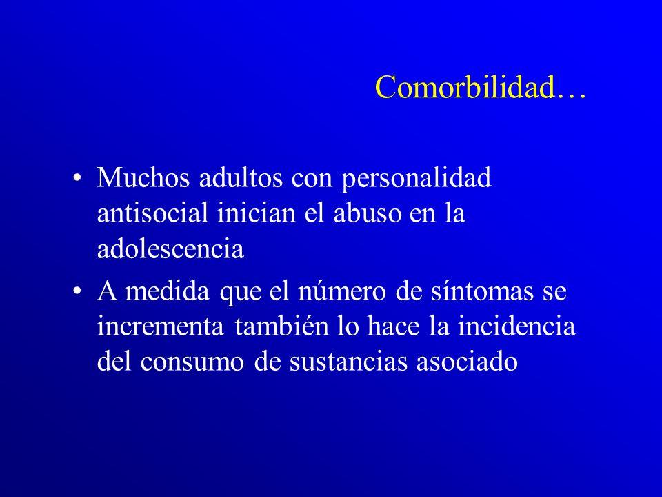 Comorbilidad… Muchos adultos con personalidad antisocial inician el abuso en la adolescencia.