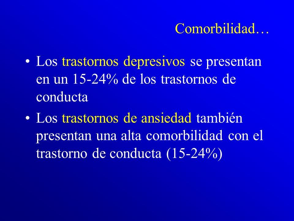 Comorbilidad… Los trastornos depresivos se presentan en un 15-24% de los trastornos de conducta.