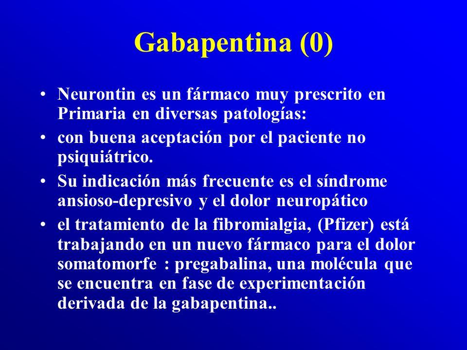 Gabapentina (0) Neurontin es un fármaco muy prescrito en Primaria en diversas patologías: con buena aceptación por el paciente no psiquiátrico.